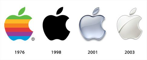 Apple Logosunun Tarihçesi